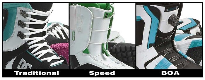 SnowboardBoot-Lacing